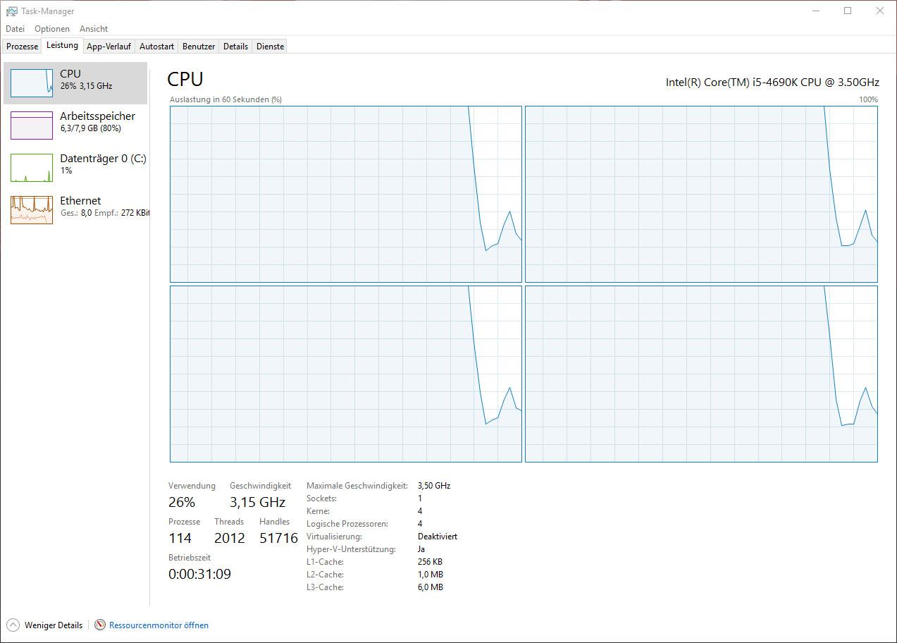 Investigating the Battlefield 1 CPU issues - robertkrau se