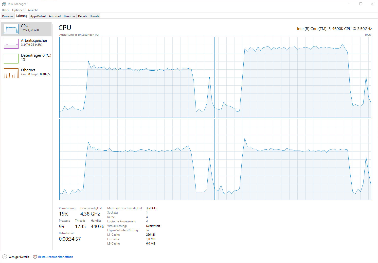 Investigating the Battlefield 1 CPU issues - robertkrau se